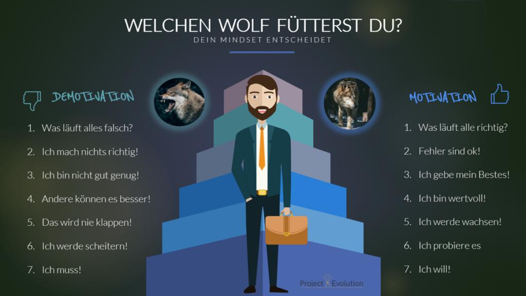 Welchen Wolf fütterst du? - Beispiel zum positiven Mindset von Anna-Elena Stoehr